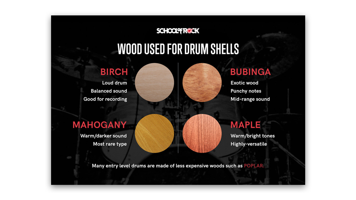Shareable Image about Drum Shells for School of Rock
