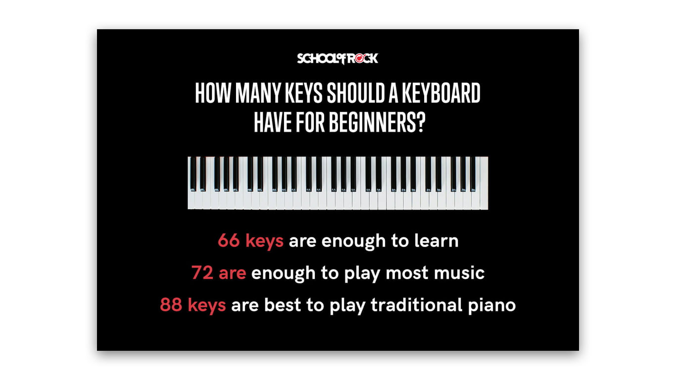 Shareable Image About Keyboard Keys for School of Rock